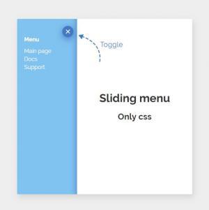 HTML5与CSS3布局设计制作侧边栏卡片样式鼠标点击侧边栏滑动效果