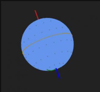CSS3网页3D属性动画代码设计制作3D地球仪图像旋转动画效果