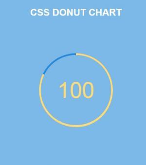 纯CSS3网页样式代码制作带数字的圆形加载进度条HTML数据加载代码