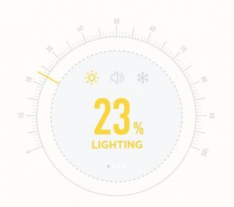 HTML网站素材设计代码实现点击开始按钮切换展示温度仪表盘图像效果