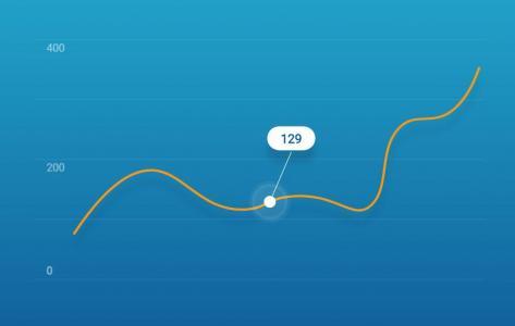 网站统计图设计与制作js代码和CSS设计简单的带阴影虚线统计图表