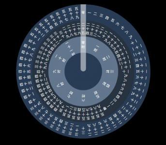 jQuery网页特效代码和CSS动画大全制作抖音网红文字时钟旋转动画效果