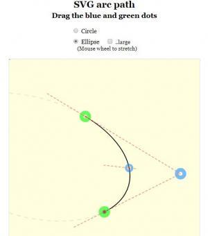 JavaScript与CSS设计制作可通过单选按钮设置的圆形SVG路径图像样式效果