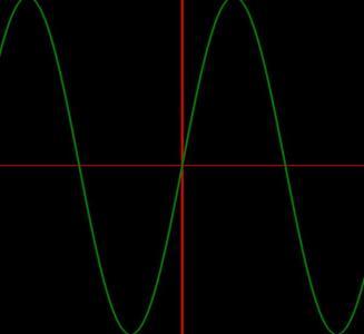 JavaScript网页滑块代码实现鼠标拖滑块设置折线图表距离缩放样式效果