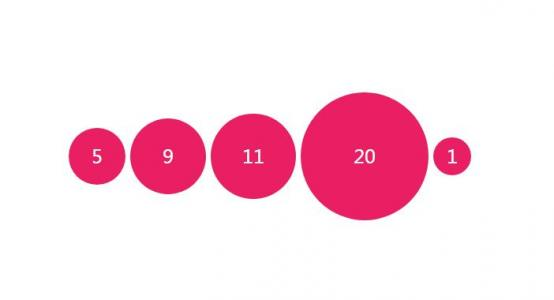 HTML网页数字气泡图像设计代码与JavaScript图像制作带动画效果的数字气泡