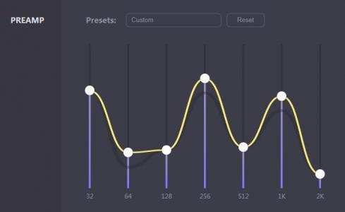 JavaScript网页特效代码与HTML样式表设计制作折线统计图图表