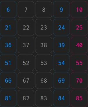 js网页特效大全代码与HTML5样式标签选择器制作数字网格鼠标滑过高亮显示动画效果