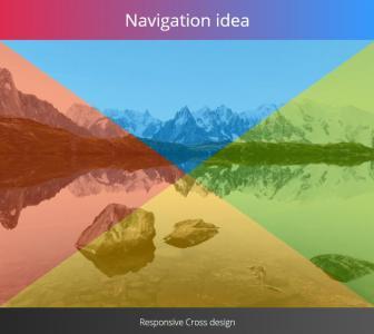HTML代码与CSS滑动动画效果实现鼠标点击三角形图形感知方向滑动展示效果