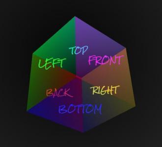UI设计网站大全制作带不同色彩的3D立体正方体旋转动画效果