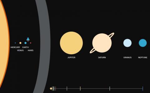HTML网页素材设计代码和CSS样式绘制卡通星系距离视觉图像样式效果