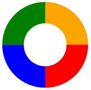 网页图形设计样式效果HTML代码和CSS3绘制环形圆扇形图像代码