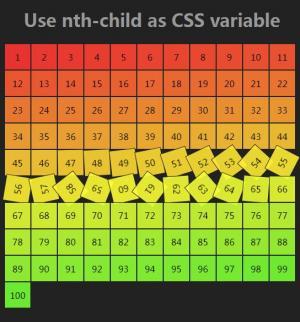 JS特效代码设计制作带色彩的数字正方形旋转动画效果网页特效素材大全