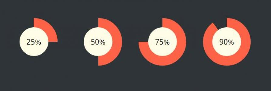 纯CSS3图表属性样式设计绘制带百分比扇形图形图表网站数据统计图表素材设计大全
