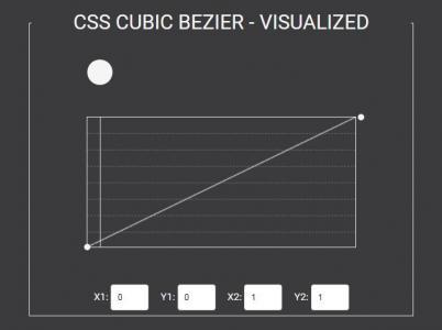 HTML5与网页特效canvas画布制作实现通过参数设置三角函数图像样式效果