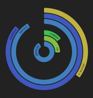 创意环形图形设计与制作JS代码与CSS绘制个性创意圆形时钟效果