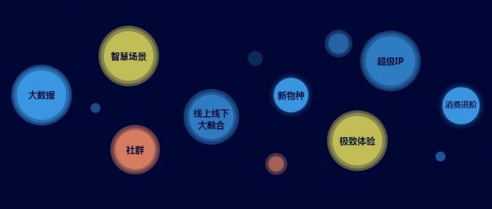 网页彩色圆形气泡图像绘制代码纯CSS3制作创意气泡动画特效样式效果