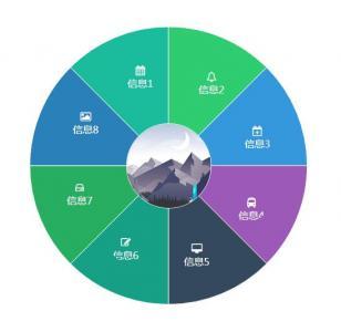 网站扇形图表UI样式设计与制作HTML5布局设计SVG饼状图菜单鼠标滑过凸显展示效果