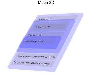 HTML5网站布局设计与制作CSS3样式代码实现鼠标滑过页面3D凸显展示效果