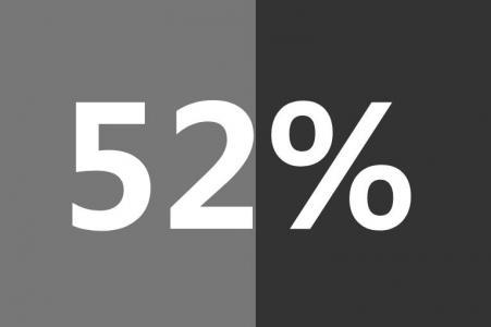 网站页面加载代码HTML5排版制作带百分比页面全屏加载进度动画效果
