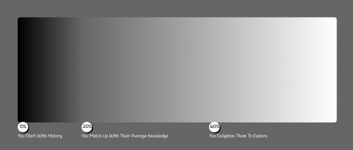 PS调色板设计与制作纯CSS样式表绘制带百分比渐变背景调色面板
