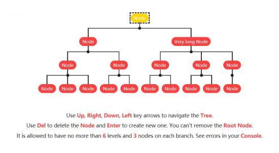 图形设计网站代码JS和CSS属性样式表设计树形结构图鼠标点击高亮效果