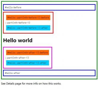 网页布局设计大全JS特效排版设计实现CSS属性样式代码展示效果