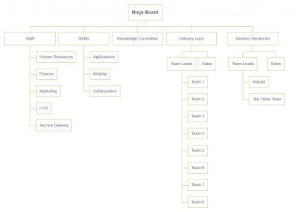 素材网站大全纯CSS3排版布局制作鼠标滑过高亮显示的树形结构图