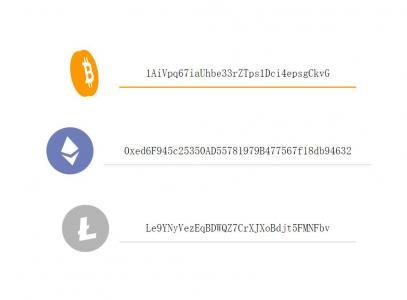 H5设计网页代码CSS动画属性制作加密货币列表icon图标翻转效果