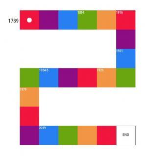 UI平面素材设计网站大全JS代码设计制作简单活动单元格跳转小游戏