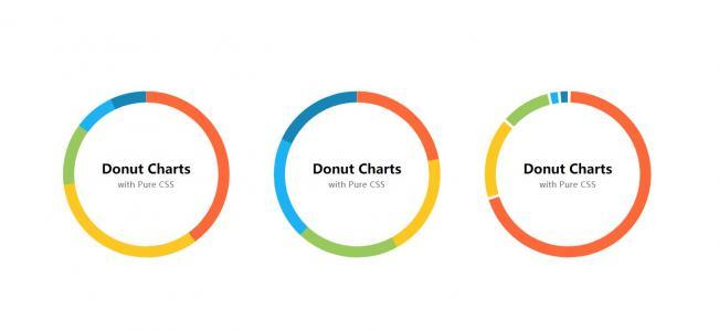 网页统计图表设计效果纯CSS3属性样式代码设计彩色扇形环形图表