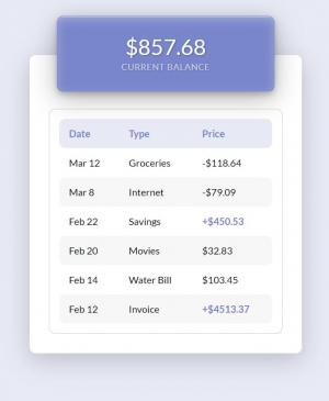 UI卡片样式设计与制作纯CSS3排版布局制作金额列表卡片样式代码