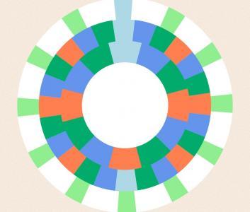 SVG网页图像样式设计与制作DIV网页代码排版设计不同颜色的扇形圆形图