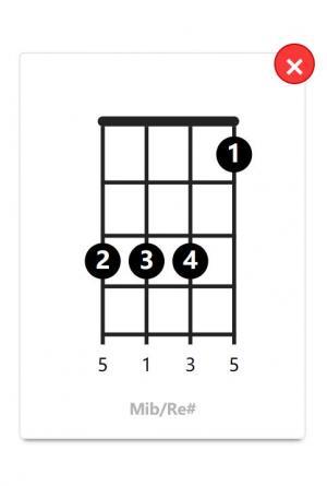 音乐素材设计效果react.js网页特效代码实现点击按钮动态添加吉他谱指法