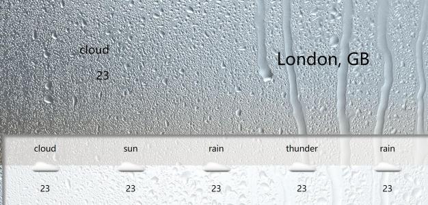 图像背景UI设计制作HTML网页代码设计天气预报信息背景图像效果