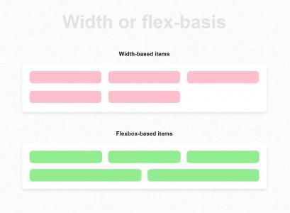免费素材网站CSS3网页样式表与HTML代码布局设计简单页面排版效果