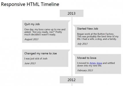 css3代码布局响应式HTML时间线时间轴样式效果