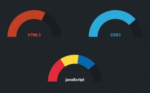 纯css3样式代码制作半圈圆项目图表统计图网站扇形图表设计代码