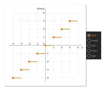 JavaScript图形函数统计图通过radio单选按钮实现不同函数坐标