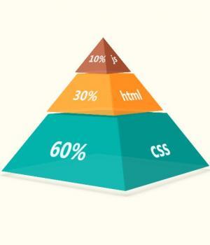 css3制作3D金字塔旋转动画效果网页3D素材免费下载