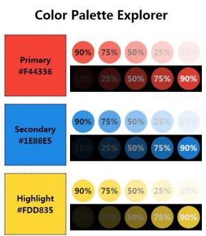 HTML5网页属性样式代码CSS3制作4种不同色彩带百分比的图标
