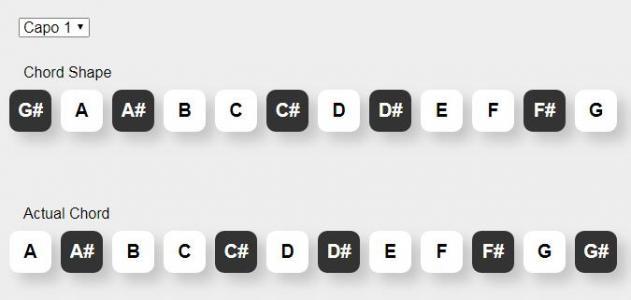 css3设置带阴影效果的字母按钮鼠标悬停Js匹配展示