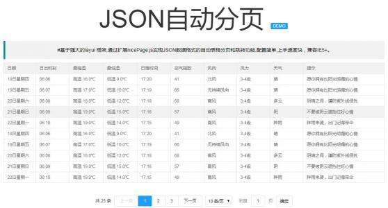 HTML网页静态页面设计与制作JSON自动分页功能效果