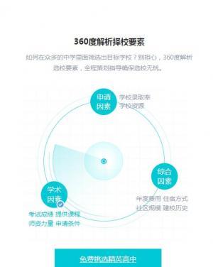 网页特效大全jQuery代码与样式表制作360度雷达扫描动画特效