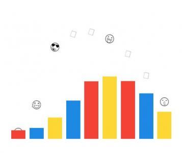 HTML网站动画素材属性样式表制作色彩条形图上下波动动画效果