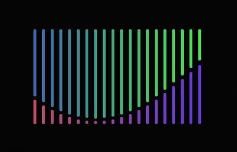 纯CSS3动画属性样式表制作正弦波浪动画特效HTML选择器大全