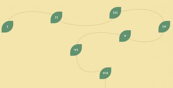 HTML网站背景素材制作CSS3与js代码制作带虚线流程效果个人网站建设素材网站