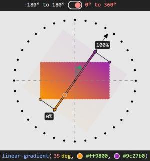 PS网站设色器设计大全HTML5与js特效代码模拟设计PS调色面板CSS3样式代