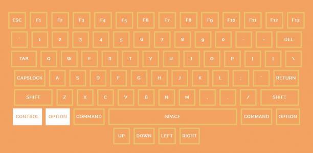 纯CSS3样式代码制作红色平面键盘图形HTML网页表格布局样式代码