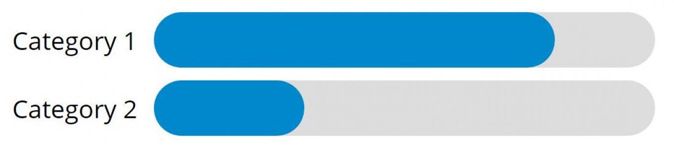 CSS样式制作分类圆角进度条滑动动画效果