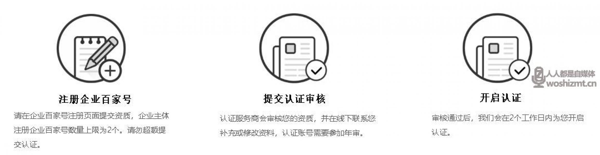 百家号蓝V认证的企业号有什么权益?